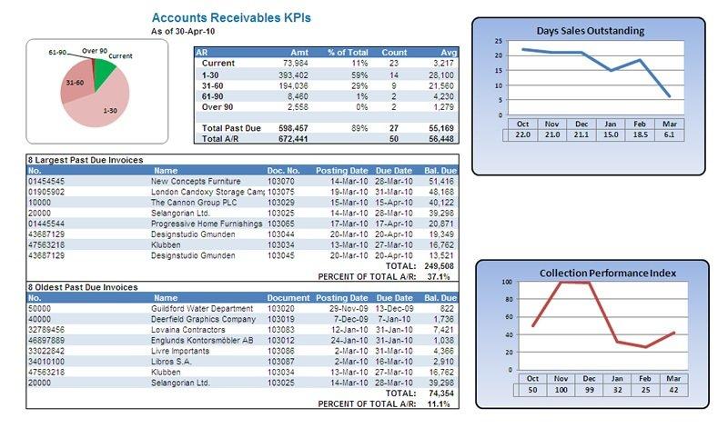 jet reports enterprise analytics